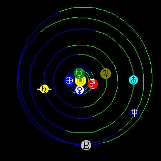 Counterclockwise Solar System (page 4) - Pics about space